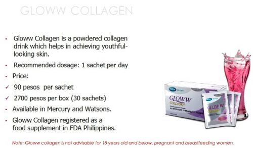 Gloww Collagen Health Supplement